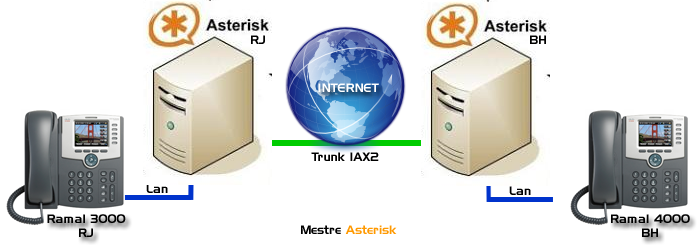ias-asterisk