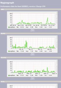 nagiosgraph_graph