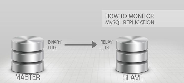 monitoring-replication-mysql